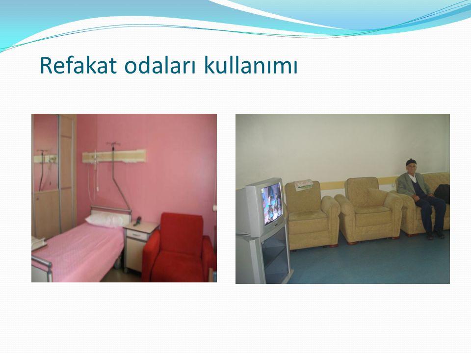 Refakat odaları kullanımı