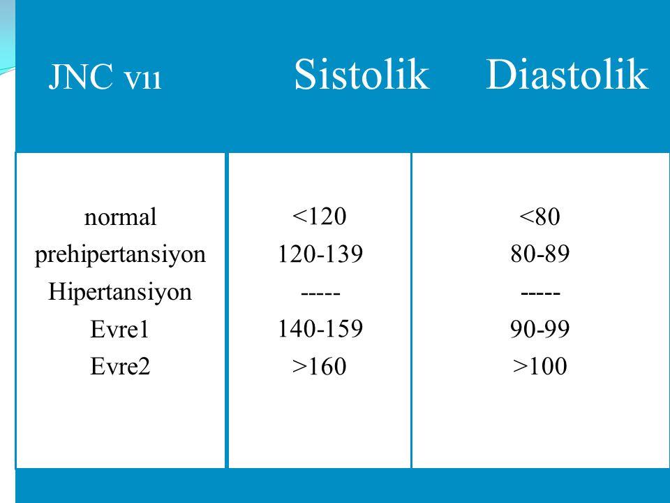 JNC vıı Sistolik Diastolik