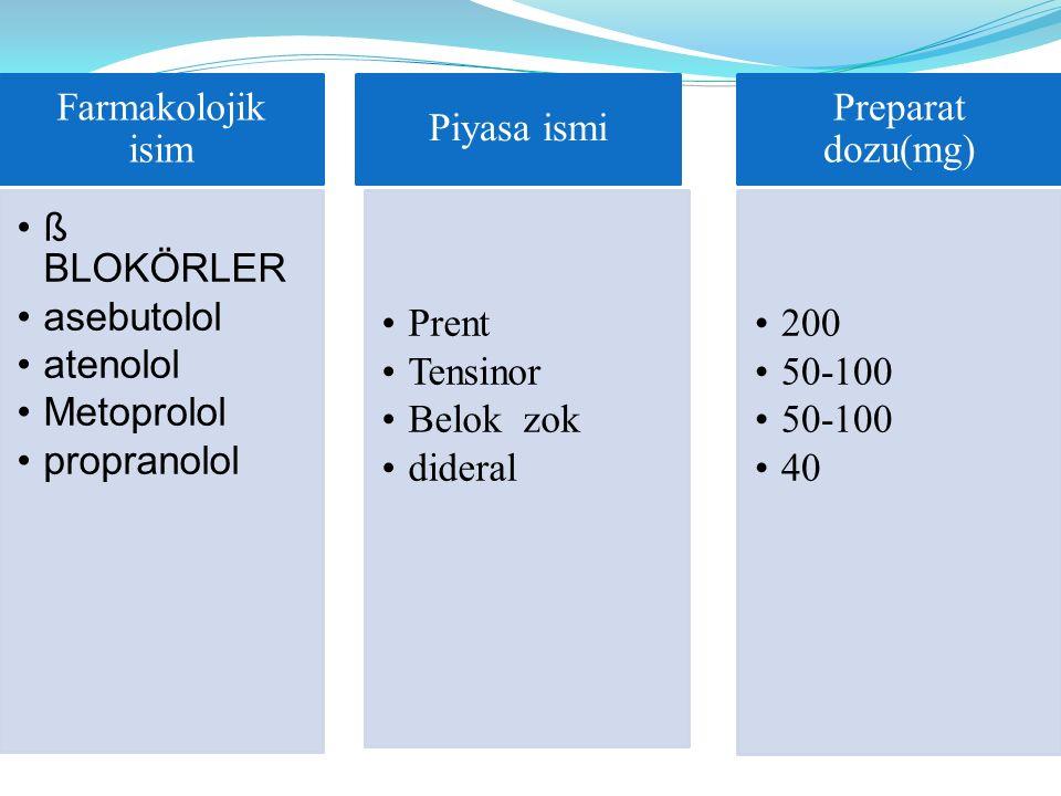 Farmakolojik isim ß BLOKÖRLER. asebutolol. atenolol. Metoprolol. propranolol. Piyasa ismi. Prent.