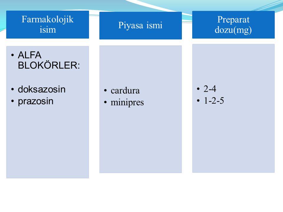 Farmakolojik isim ALFA BLOKÖRLER: doksazosin. prazosin. Piyasa ismi. cardura. minipres. Preparat dozu(mg)