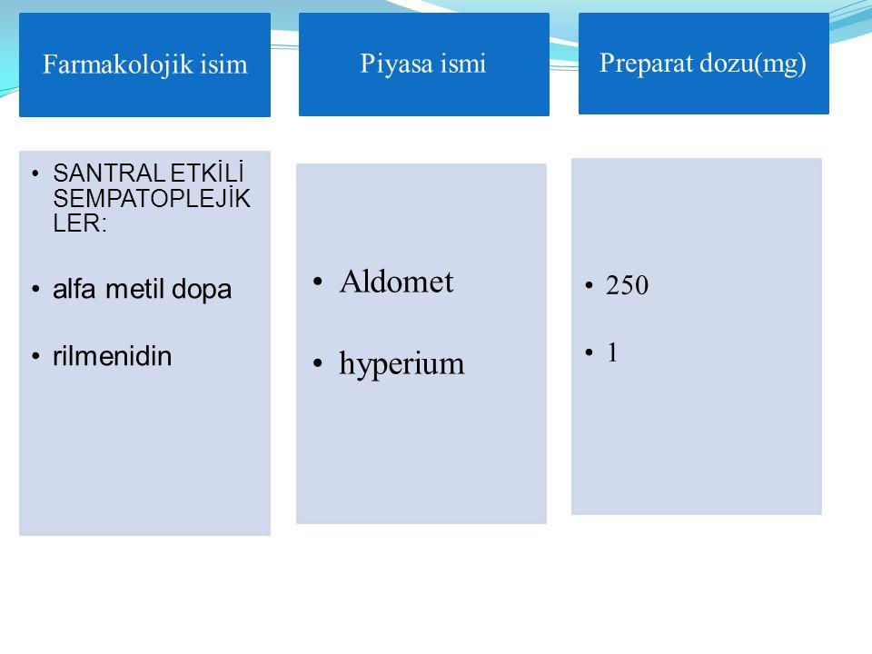 Aldomet hyperium SANTRAL ETKİLİ SEMPATOPLEJİKLER: alfa metil dopa