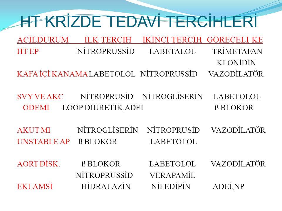 HT KRİZDE TEDAVİ TERCİHLERİ