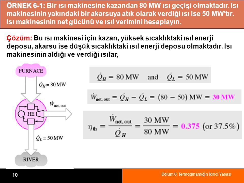 ÖRNEK 6-1: Bir ısı makinesine kazandan 80 MW ısı geçişi olmaktadır