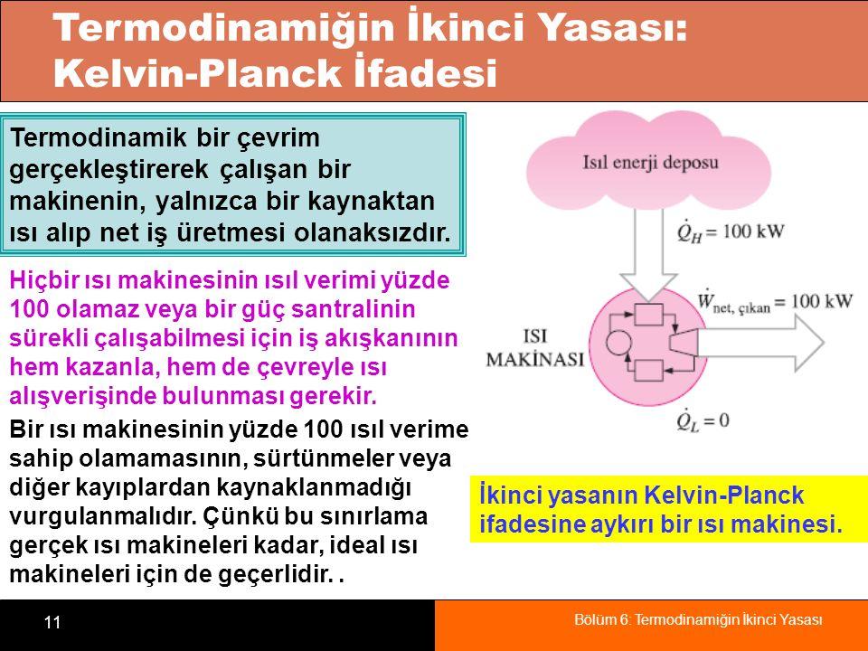 Termodinamiğin İkinci Yasası: Kelvin-Planck İfadesi