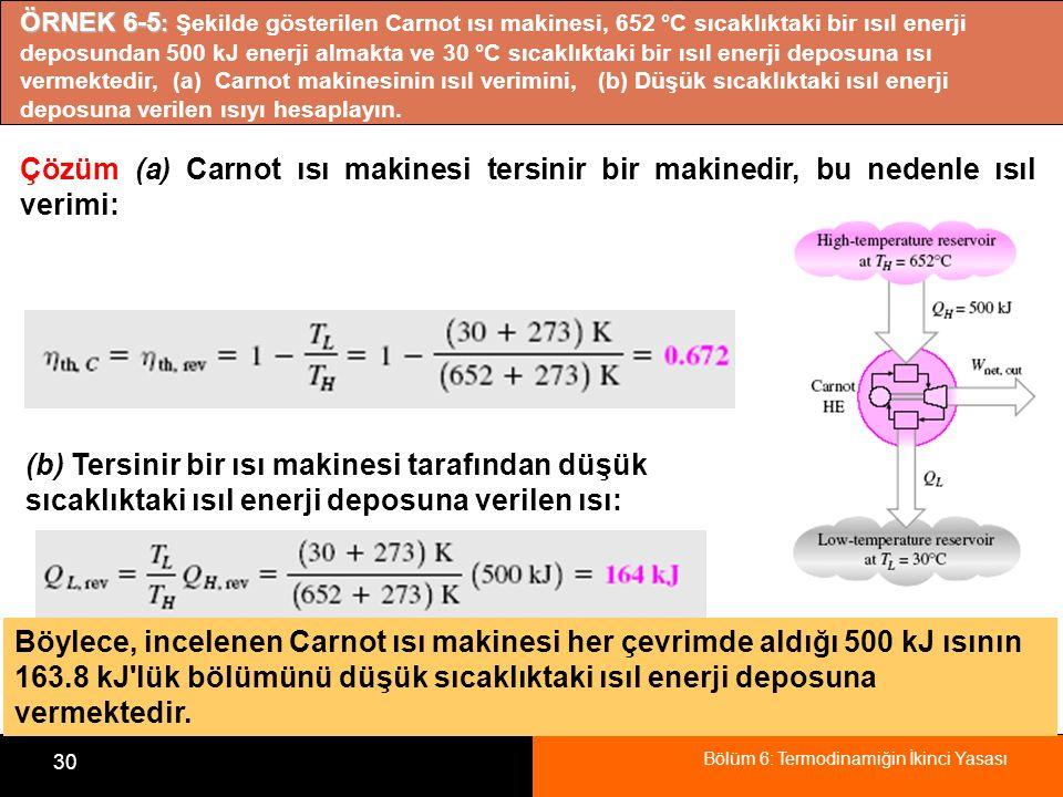 ÖRNEK 6-5: Şekilde gösterilen Carnot ısı makinesi, 652 °C sıcaklıktaki bir ısıl enerji deposundan 500 kJ enerji almakta ve 30 °C sıcaklıktaki bir ısıl enerji deposuna ısı vermektedir, (a) Carnot makinesinin ısıl verimini, (b) Düşük sıcaklıktaki ısıl enerji deposuna verilen ısıyı hesaplayın.