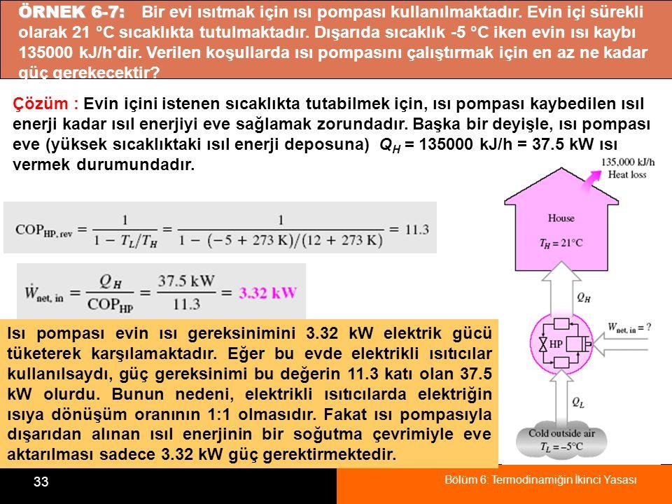 ÖRNEK 6-7: Bir evi ısıtmak için ısı pompası kullanılmaktadır