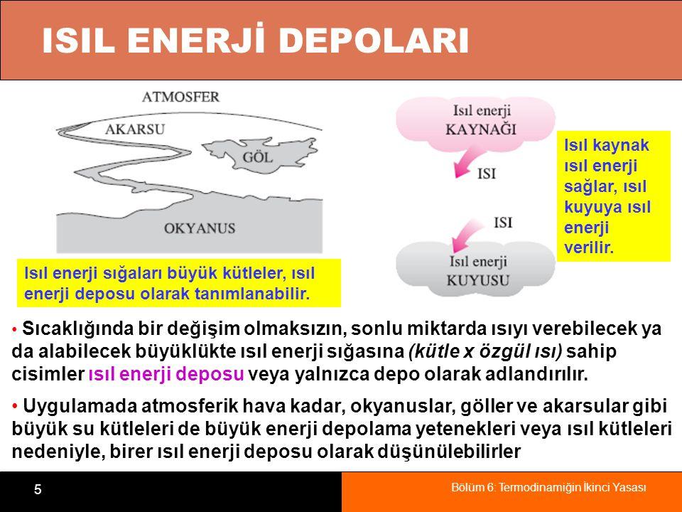 ISIL ENERJİ DEPOLARI Isıl kaynak ısıl enerji sağlar, ısıl kuyuya ısıl enerji verilir.