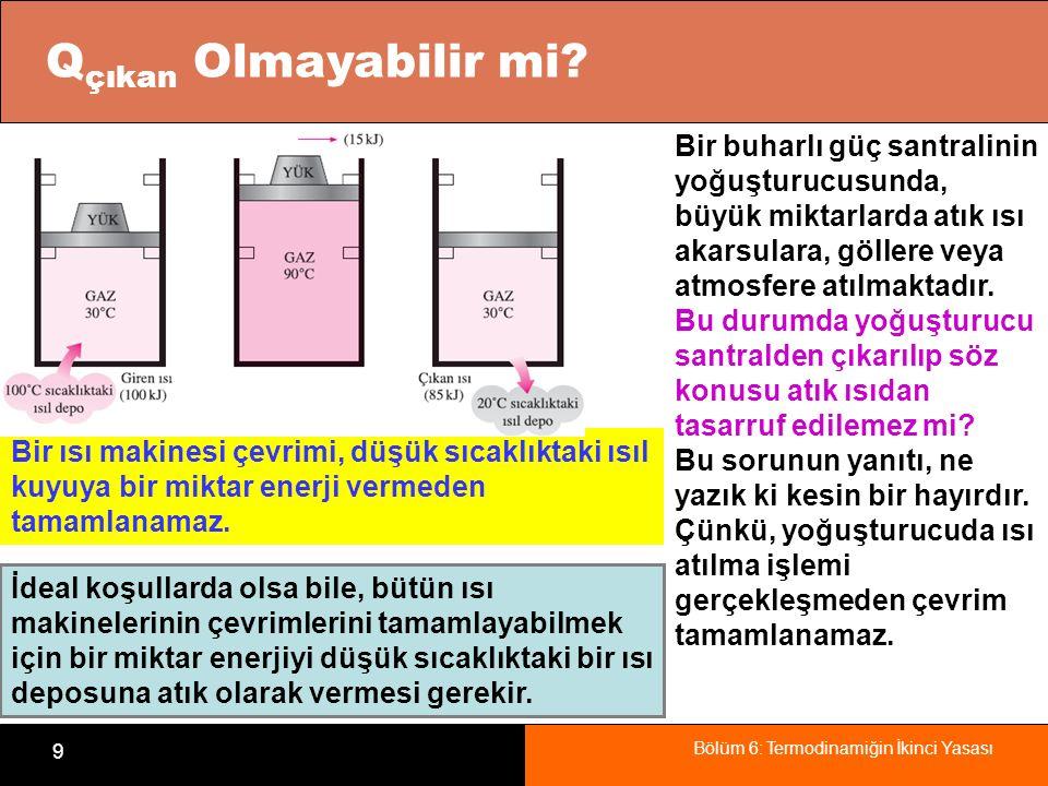 Qçıkan Olmayabilir mi Bir buharlı güç santralinin yoğuşturucusunda, büyük miktarlarda atık ısı akarsulara, göllere veya atmosfere atılmaktadır.
