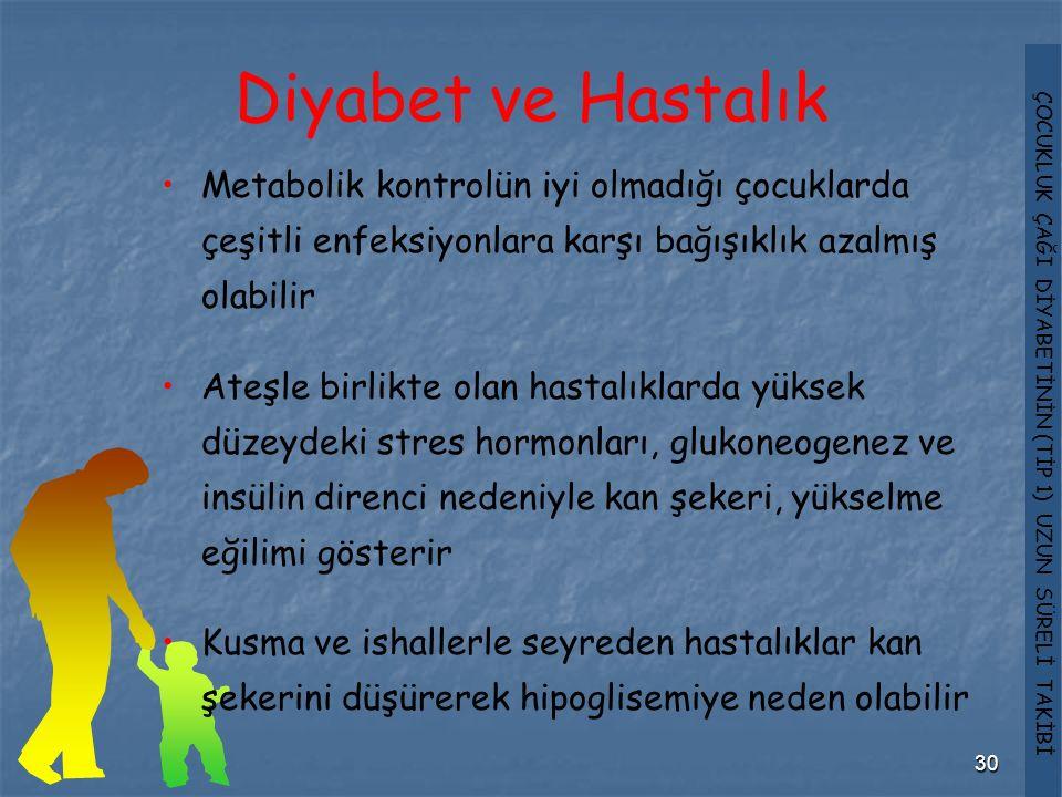Diyabet ve Hastalık Metabolik kontrolün iyi olmadığı çocuklarda çeşitli enfeksiyonlara karşı bağışıklık azalmış olabilir.