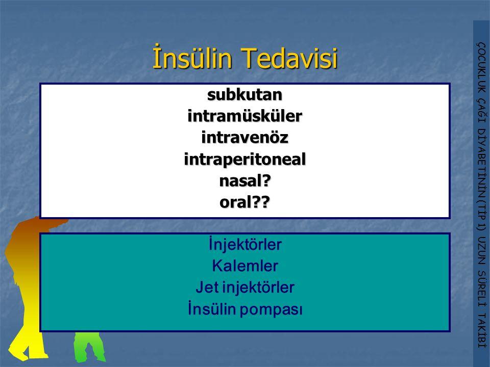 İnsülin Tedavisi subkutan intramüsküler intravenöz intraperitoneal
