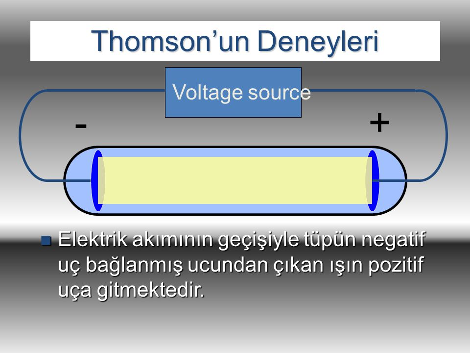 - + Thomson'un Deneyleri Voltage source