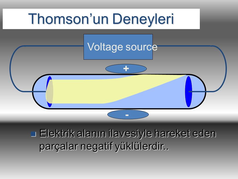 Thomson'un Deneyleri Voltage source + -