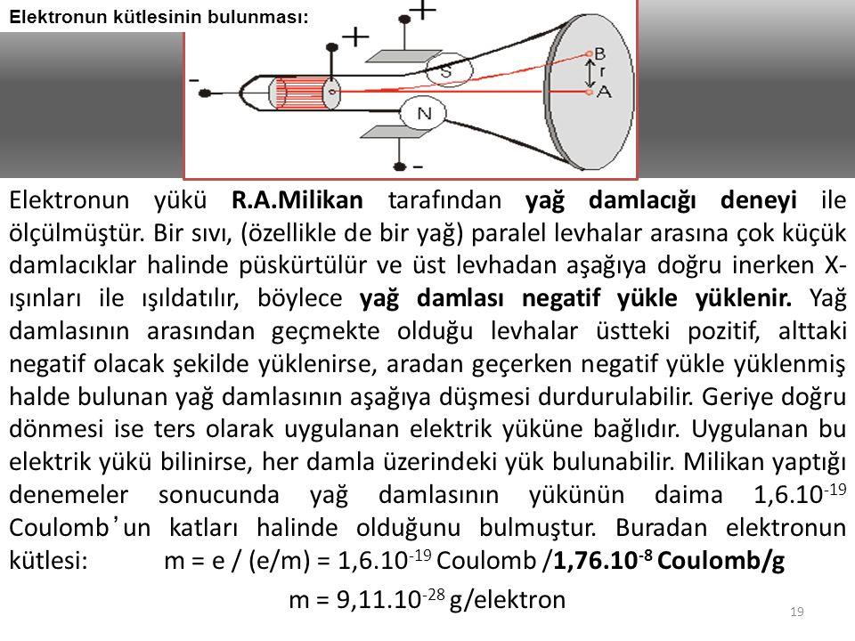 Elektronun kütlesinin bulunması: