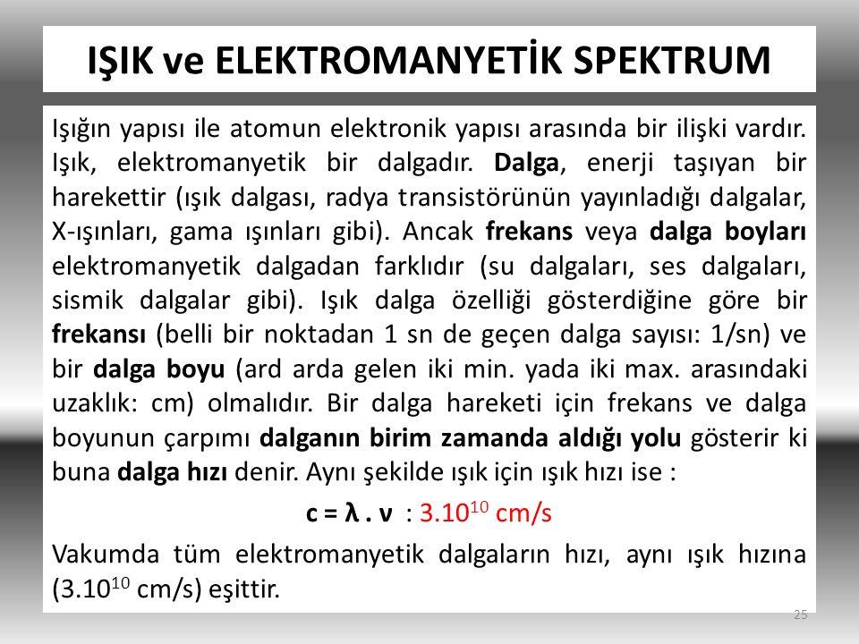 IŞIK ve ELEKTROMANYETİK SPEKTRUM