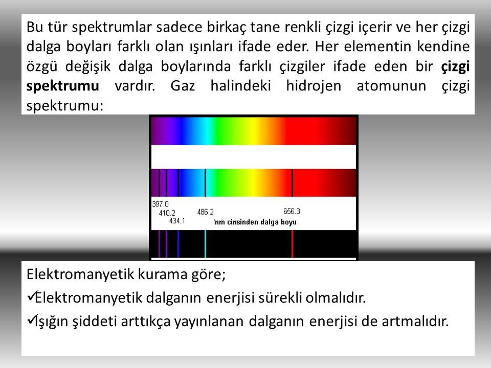 Bu tür spektrumlar sadece birkaç tane renkli çizgi içerir ve her çizgi dalga boyları farklı olan ışınları ifade eder. Her elementin kendine özgü değişik dalga boylarında farklı çizgiler ifade eden bir çizgi spektrumu vardır. Gaz halindeki hidrojen atomunun çizgi spektrumu: