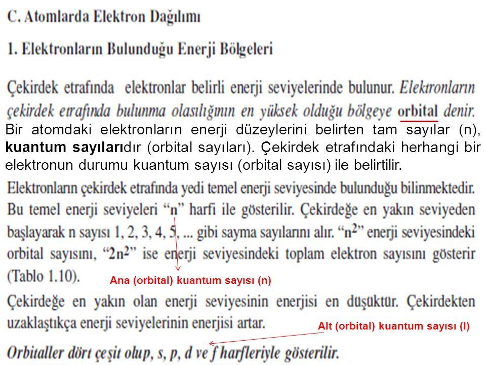 Bir atomdaki elektronların enerji düzeylerini belirten tam sayılar (n), kuantum sayılarıdır (orbital sayıları). Çekirdek etrafındaki herhangi bir elektronun durumu kuantum sayısı (orbital sayısı) ile belirtilir.