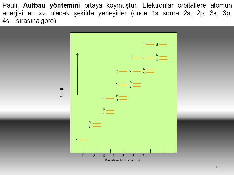 Pauli, Aufbau yöntemini ortaya koymuştur: Elektronlar orbitallere atomun enerjisi en az olacak şekilde yerleşirler (önce 1s sonra 2s, 2p, 3s, 3p, 4s…sırasına göre)