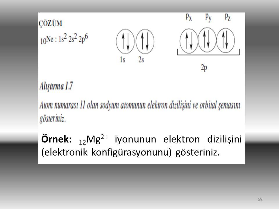 Örnek: 12Mg2+ iyonunun elektron dizilişini (elektronik konfigürasyonunu) gösteriniz.