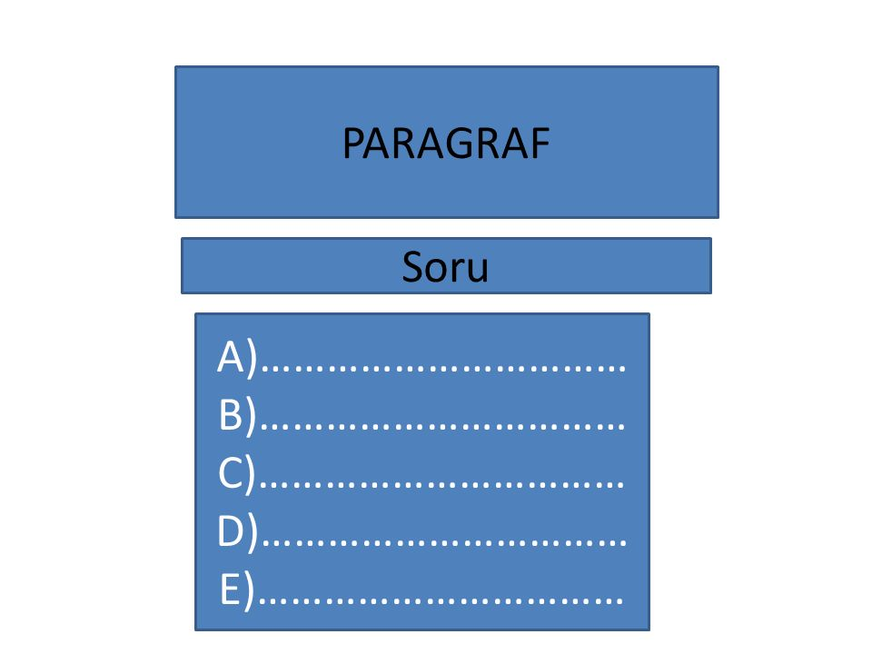 PARAGRAF Soru A)…………………………… B)…………………………… C)…………………………… D)……………………………