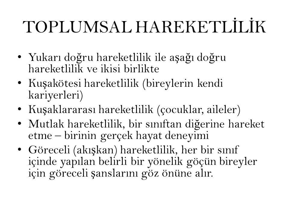 TOPLUMSAL HAREKETLİLİK