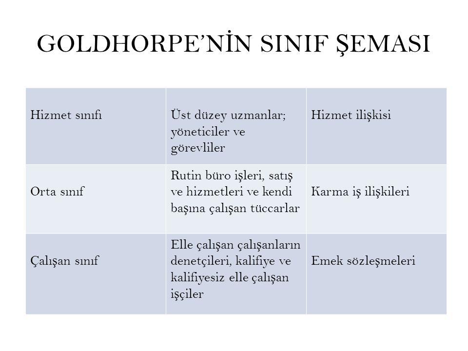 GOLDHORPE'NİN SINIF ŞEMASI