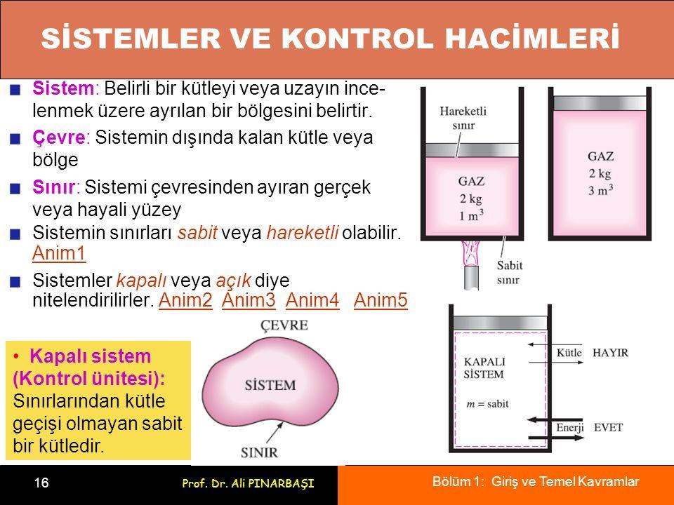 SİSTEMLER VE KONTROL HACİMLERİ