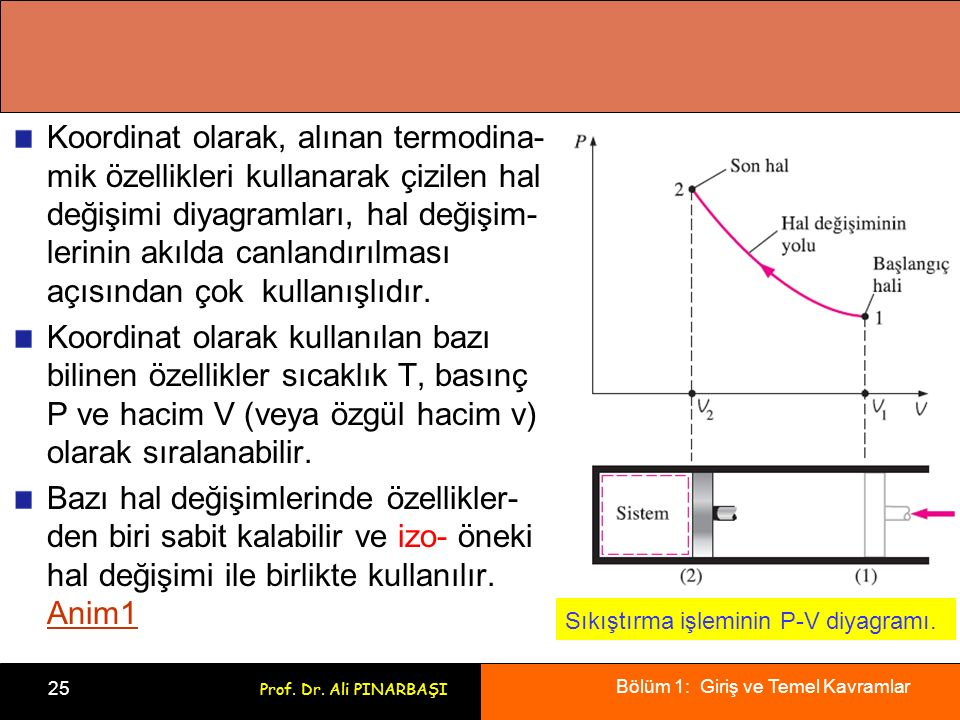 Koordinat olarak, alınan termodina-mik özellikleri kullanarak çizilen hal değişimi diyagramları, hal değişim-lerinin akılda canlandırılması açısından çok kullanışlıdır.