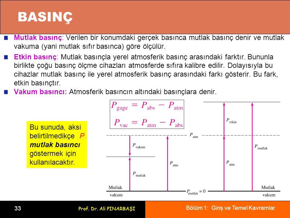 BASINÇ Mutlak basınç: Verilen bir konumdaki gerçek basınca mutlak basınç denir ve mutlak vakuma (yani mutlak sıfır basınca) göre ölçülür.