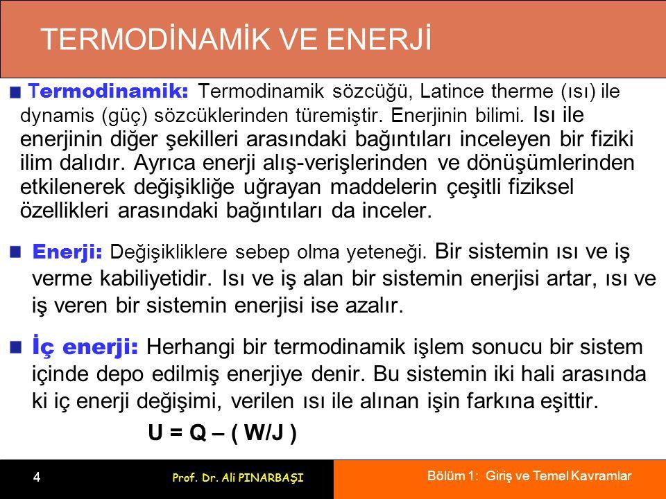 TERMODİNAMİK VE ENERJİ