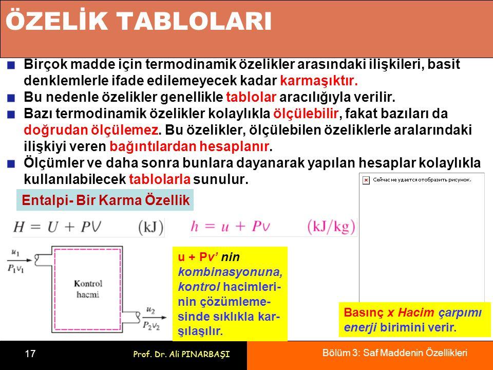 ÖZELİK TABLOLARI Birçok madde için termodinamik özelikler arasındaki ilişkileri, basit denklemlerle ifade edilemeyecek kadar karmaşıktır.