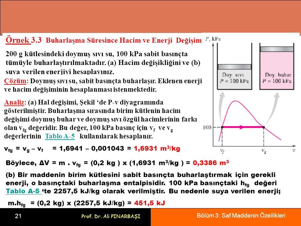 Örnek 3.3 Buharlaşma Süresince Hacim ve Enerji Değişimi