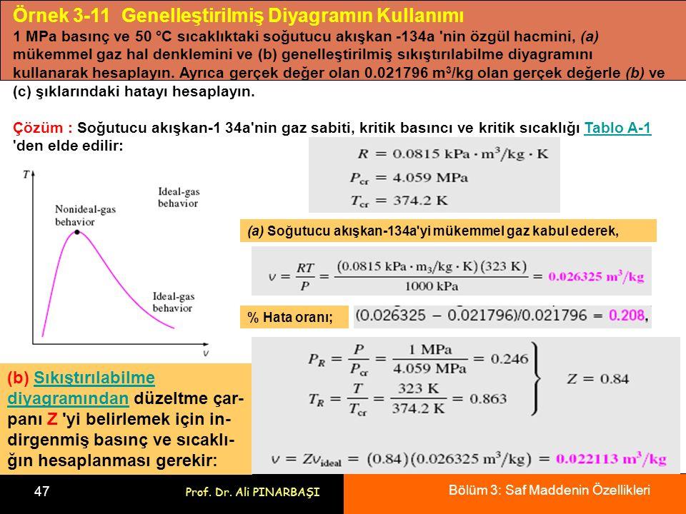 Örnek 3-11 Genelleştirilmiş Diyagramın Kullanımı
