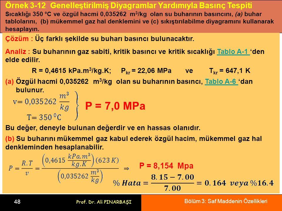 R = 0,4615 kPa.m3/kg.K; Pkr = 22,06 MPa ve Tkr = 647,1 K
