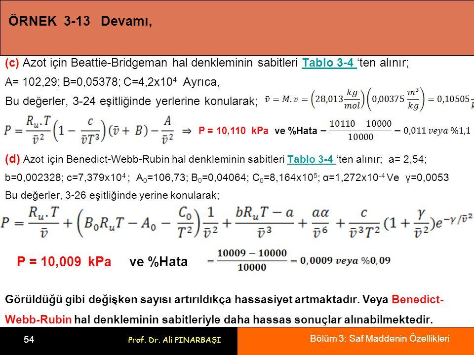 ÖRNEK 3-13 Devamı, P = 10,009 kPa ve %Hata