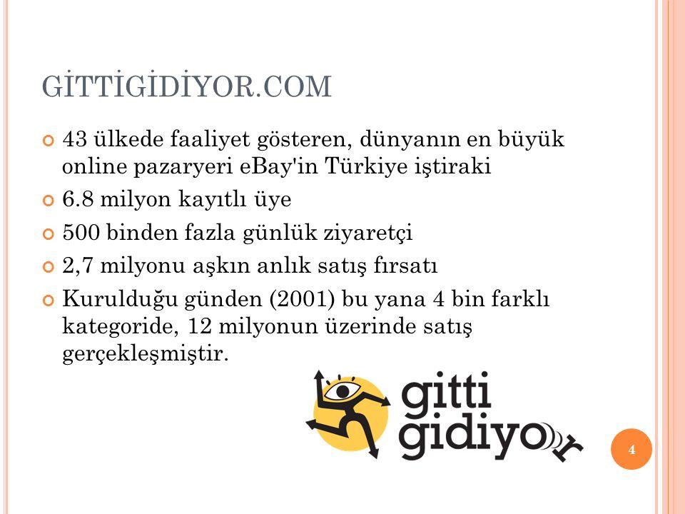 GİTTİGİDİYOR.COM 43 ülkede faaliyet gösteren, dünyanın en büyük online pazaryeri eBay in Türkiye iştiraki.