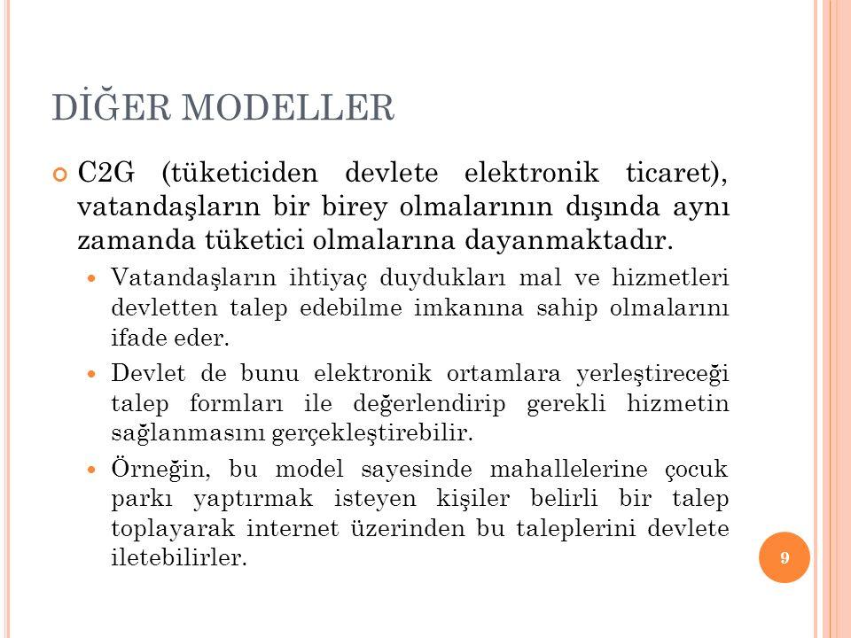 DİĞER MODELLER