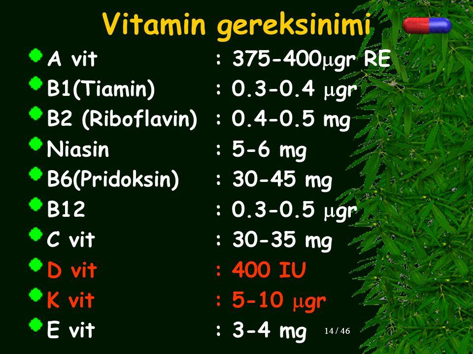 Vitamin gereksinimi A vit : 375-400gr RE B1(Tiamin) : 0.3-0.4 gr