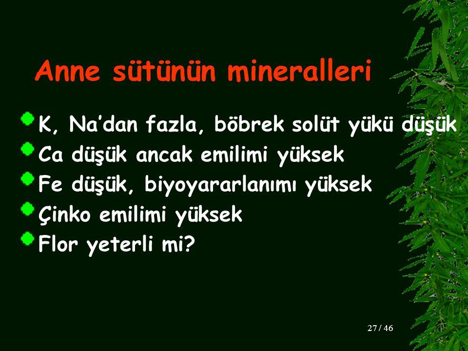 Anne sütünün mineralleri