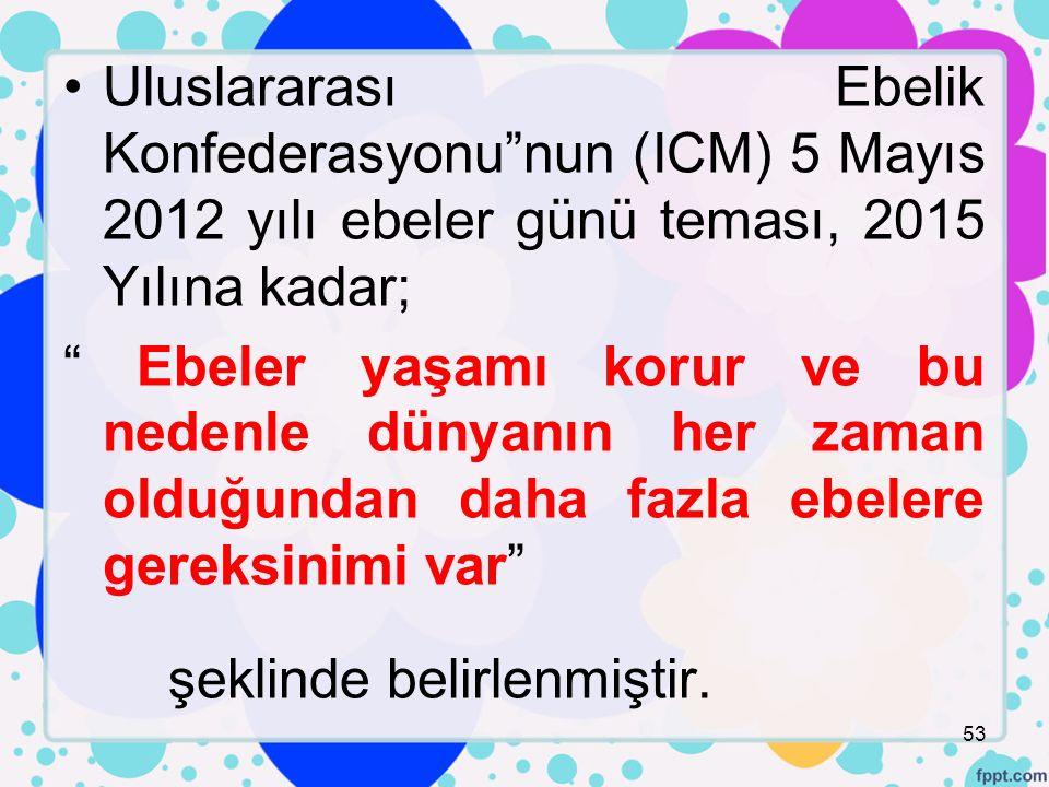 Uluslararası Ebelik Konfederasyonu nun (ICM) 5 Mayıs 2012 yılı ebeler günü teması, 2015 Yılına kadar;