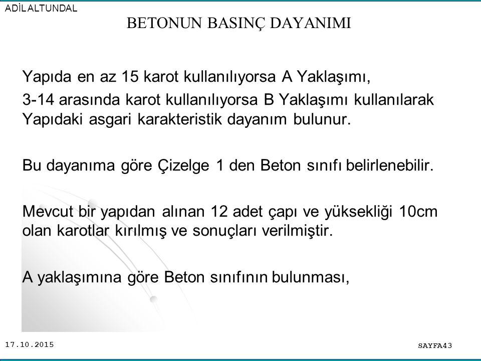 BETONUN BASINÇ DAYANIMI