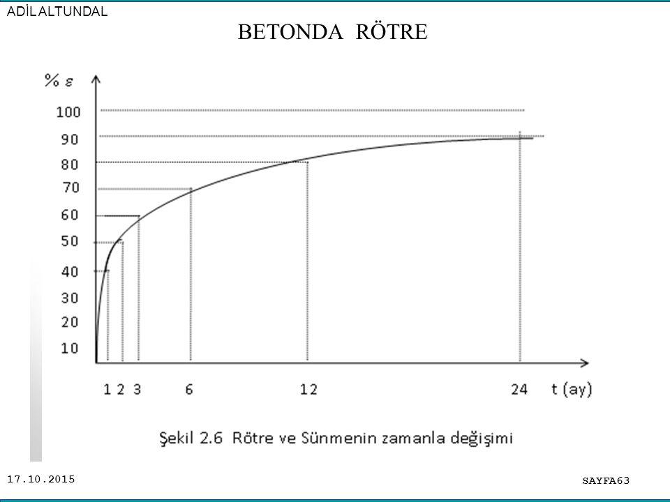 ADİL ALTUNDAL BETONDA RÖTRE