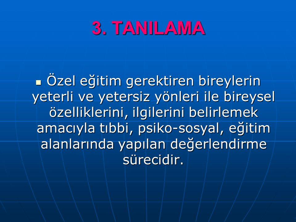 3. TANILAMA