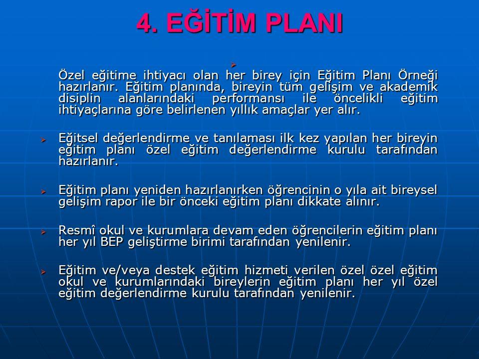4. EĞİTİM PLANI