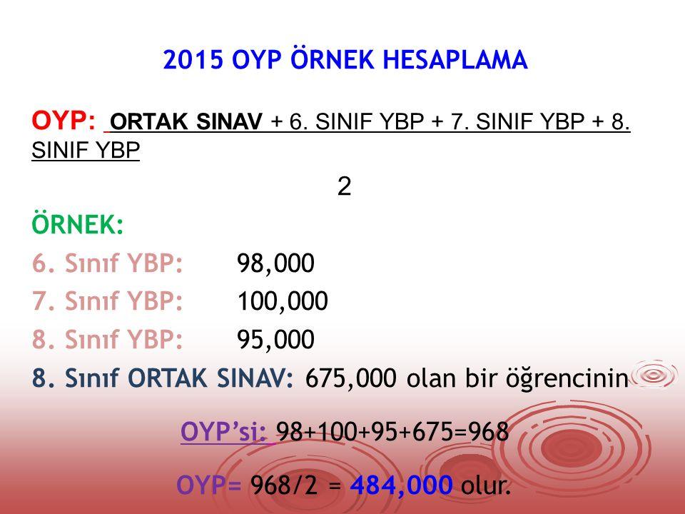 2015 OYP ÖRNEK HESAPLAMA OYP: ORTAK SINAV + 6. SINIF YBP + 7. SINIF YBP + 8. SINIF YBP. 2. ÖRNEK: