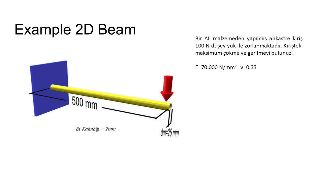 Example 2D Beam Bir AL malzemeden yapılmış ankastre kiriş 100 N düşey yük ile zorlanmaktadır. Kirişteki maksimum çökme ve gerilmeyi bulunuz.