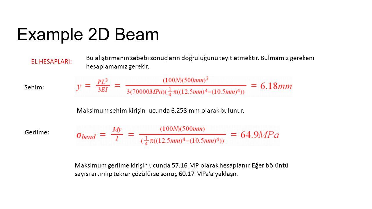 Example 2D Beam Bu alıştırmanın sebebi sonuçların doğruluğunu teyit etmektir. Bulmamız gerekeni hesaplamamız gerekir.