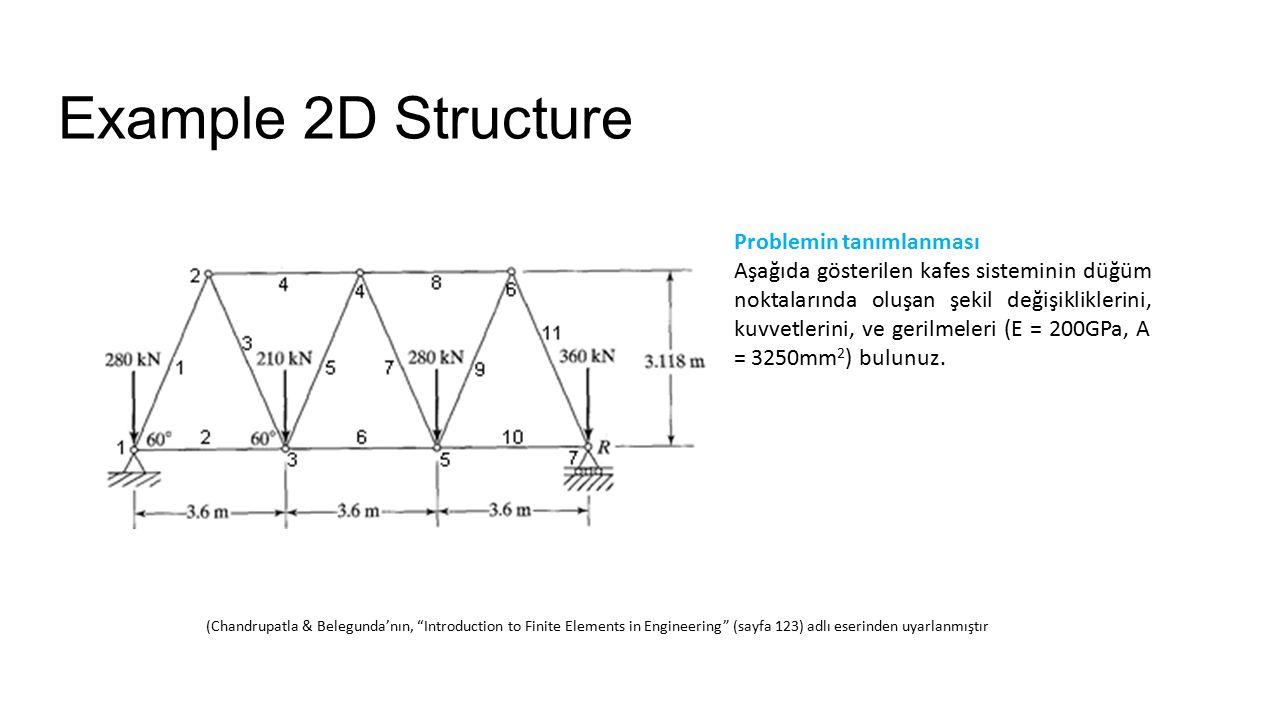 Example 2D Structure Problemin tanımlanması
