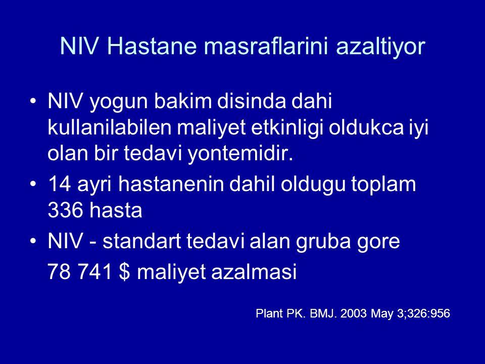 NIV Hastane masraflarini azaltiyor