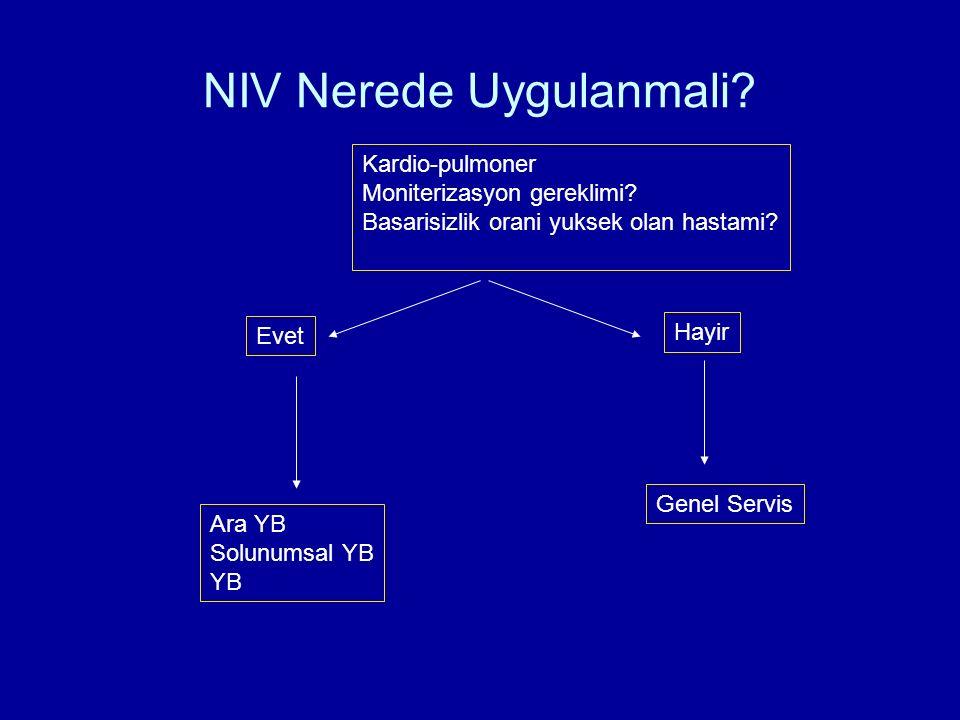 NIV Nerede Uygulanmali