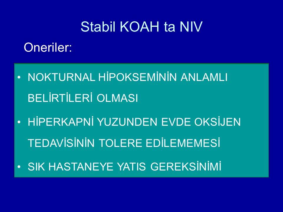 Stabil KOAH ta NIV Oneriler: